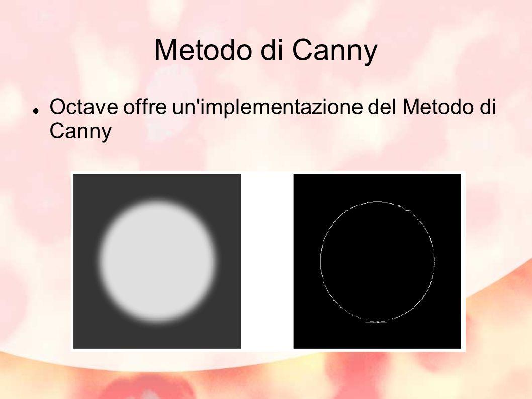 Metodo di Canny Octave offre un implementazione del Metodo di Canny