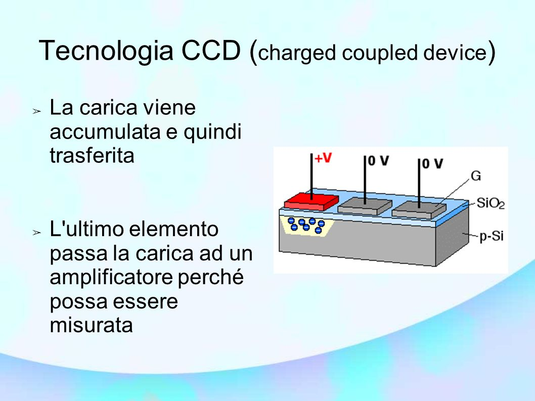 Tecnologia CCD (charged coupled device)