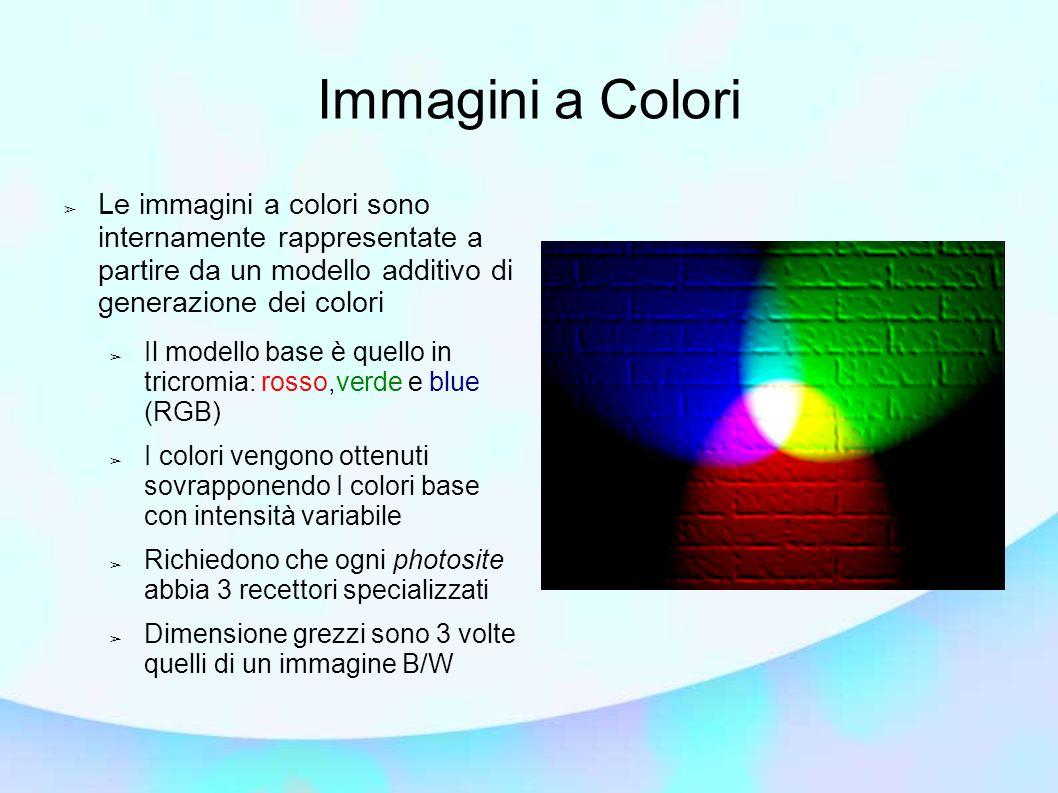 Immagini a Colori Le immagini a colori sono internamente rappresentate a partire da un modello additivo di generazione dei colori.