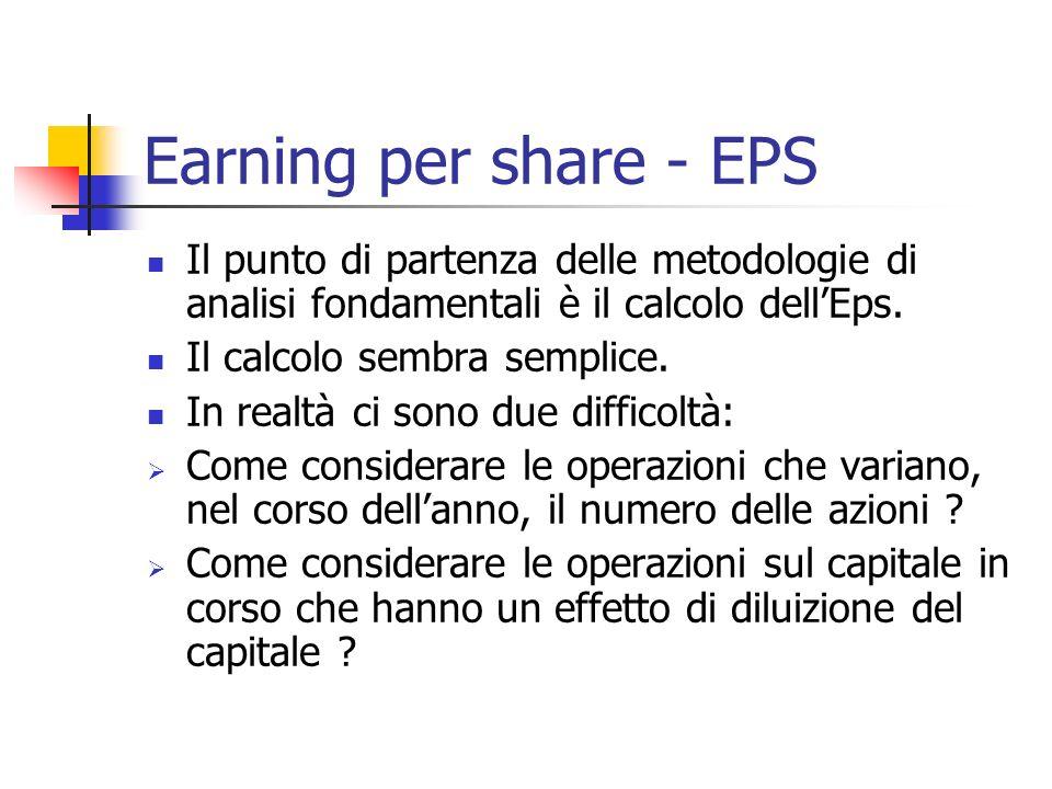 Earning per share - EPS Il punto di partenza delle metodologie di analisi fondamentali è il calcolo dell'Eps.