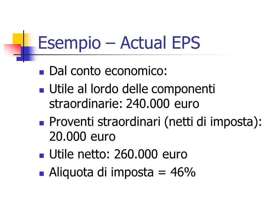 Esempio – Actual EPS Dal conto economico: