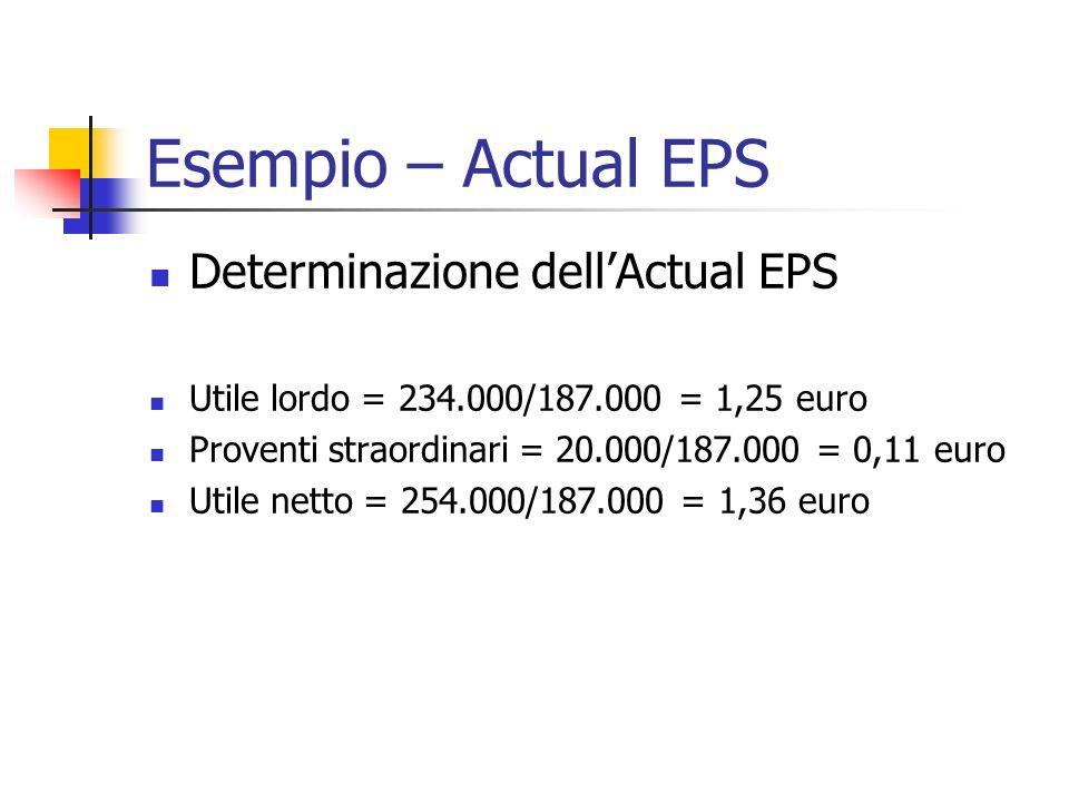Esempio – Actual EPS Determinazione dell'Actual EPS