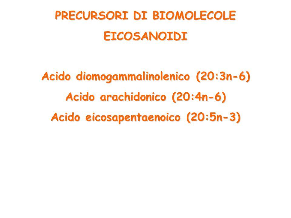 PRECURSORI DI BIOMOLECOLE EICOSANOIDI