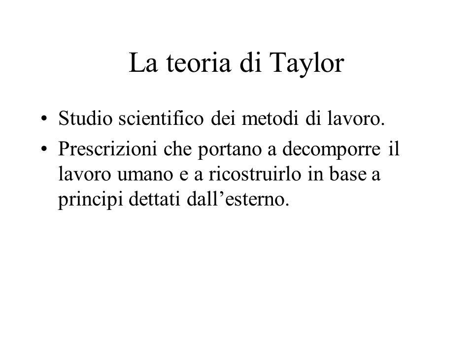 La teoria di Taylor Studio scientifico dei metodi di lavoro.