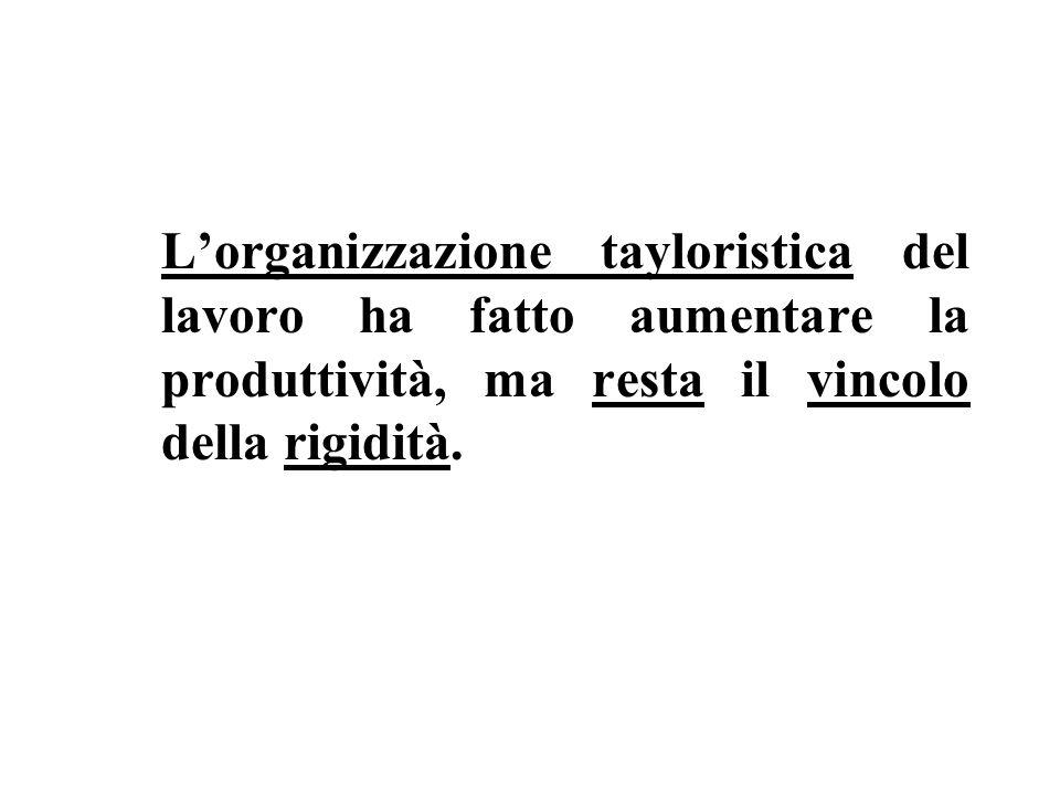 L'organizzazione tayloristica del lavoro ha fatto aumentare la produttività, ma resta il vincolo della rigidità.