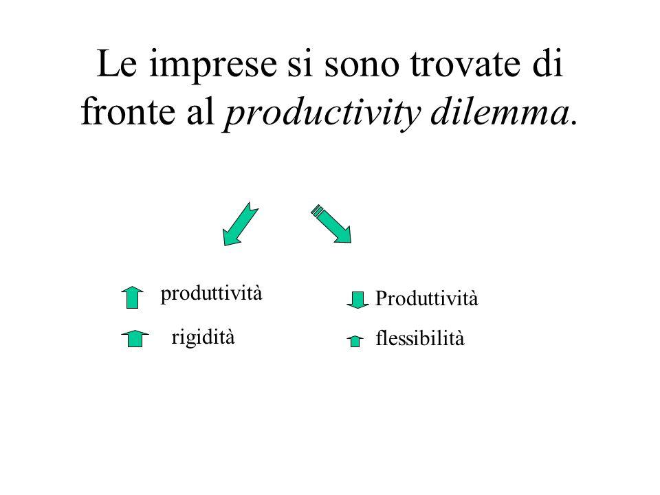 Le imprese si sono trovate di fronte al productivity dilemma.