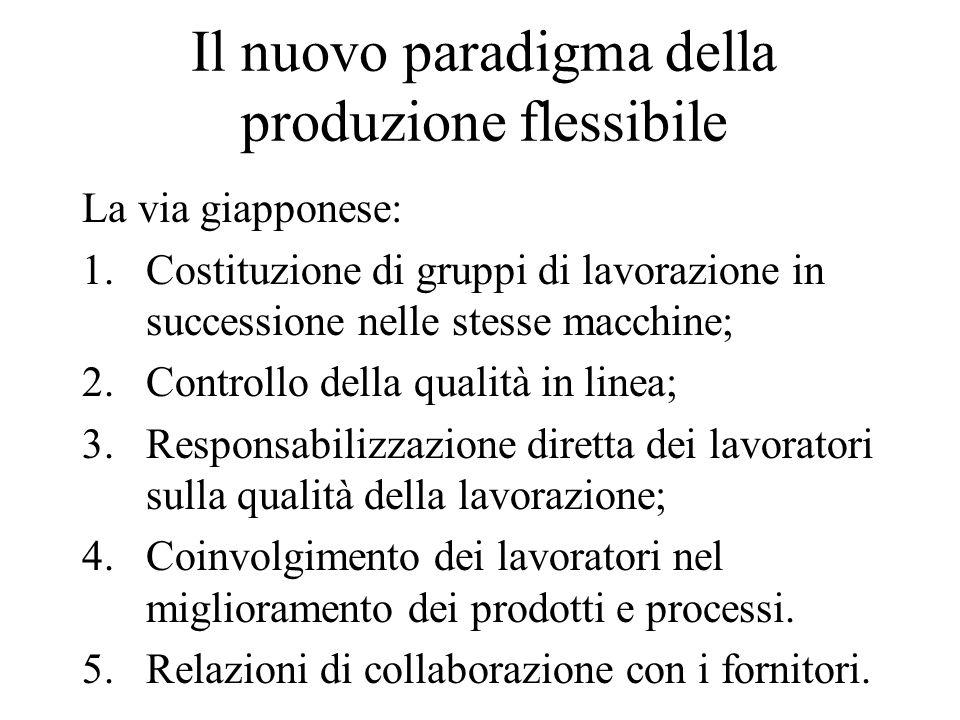 Il nuovo paradigma della produzione flessibile