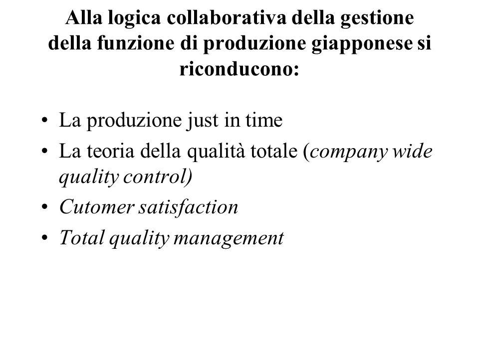 Alla logica collaborativa della gestione della funzione di produzione giapponese si riconducono: