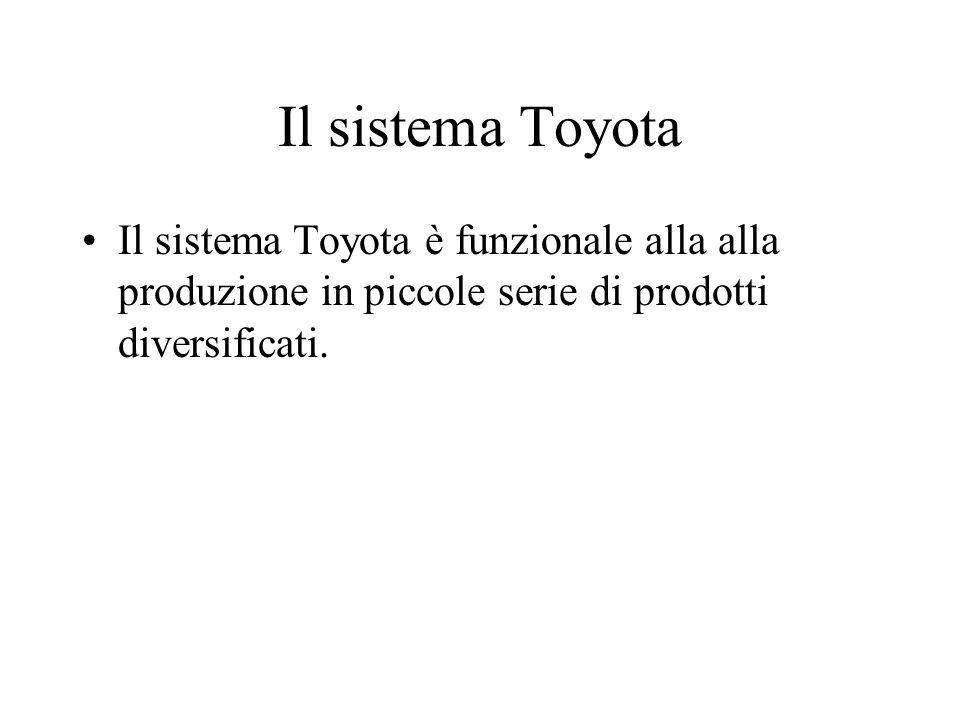 Il sistema Toyota Il sistema Toyota è funzionale alla alla produzione in piccole serie di prodotti diversificati.