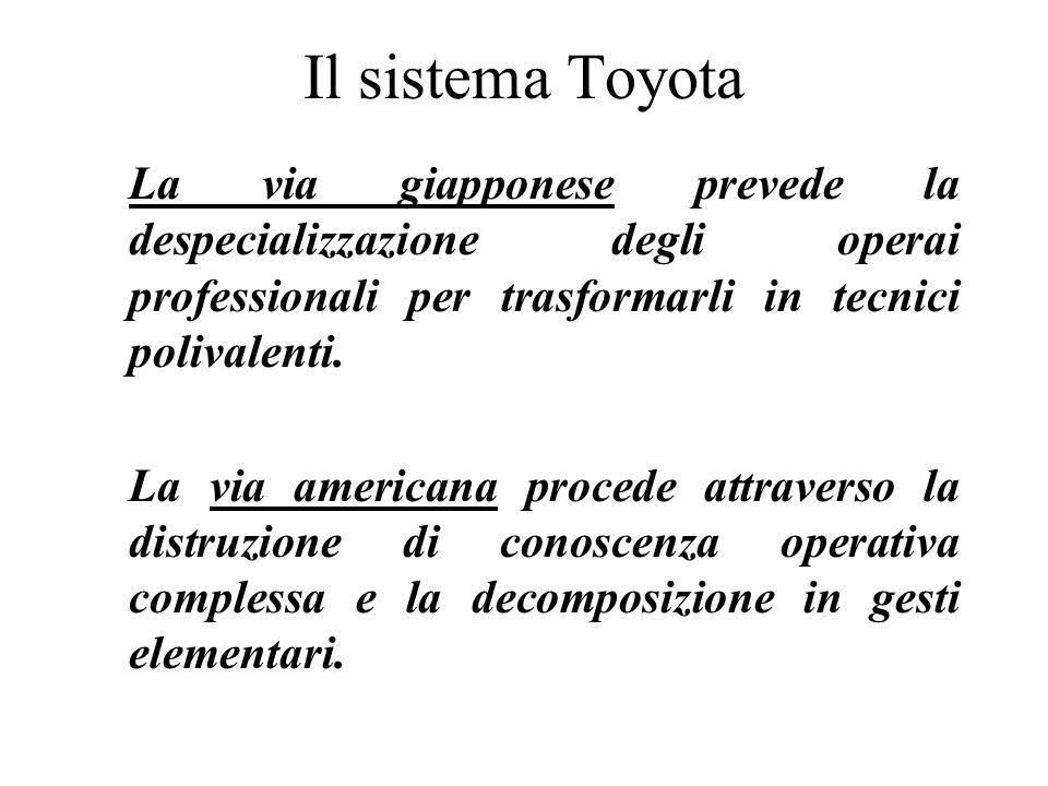 Il sistema Toyota La via giapponese prevede la despecializzazione degli operai professionali per trasformarli in tecnici polivalenti.