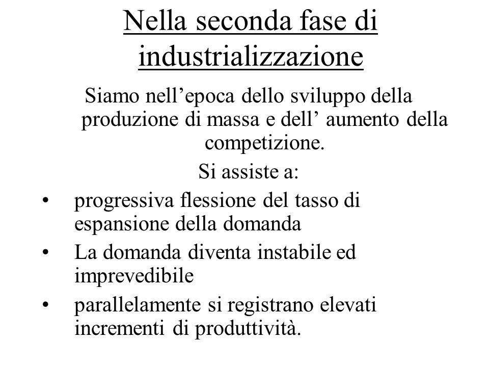 Nella seconda fase di industrializzazione