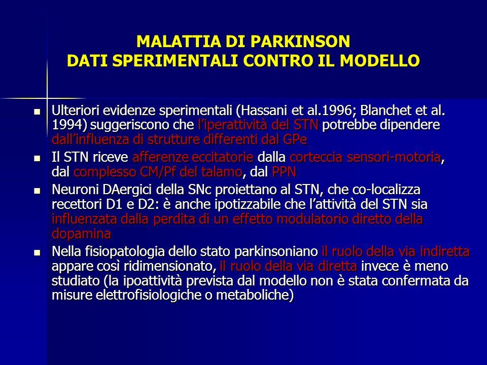 MALATTIA DI PARKINSON DATI SPERIMENTALI CONTRO IL MODELLO