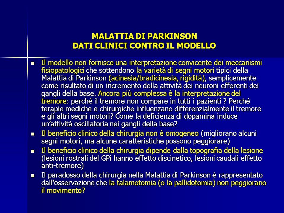 MALATTIA DI PARKINSON DATI CLINICI CONTRO IL MODELLO