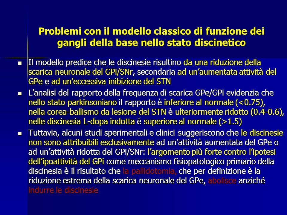 Problemi con il modello classico di funzione dei gangli della base nello stato discinetico