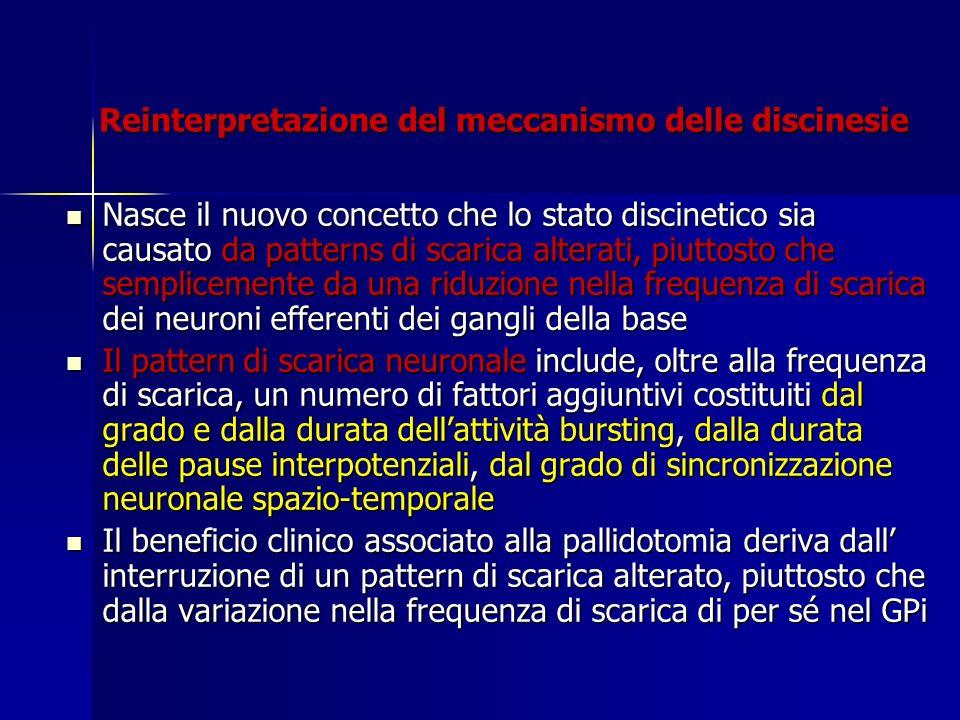 Reinterpretazione del meccanismo delle discinesie
