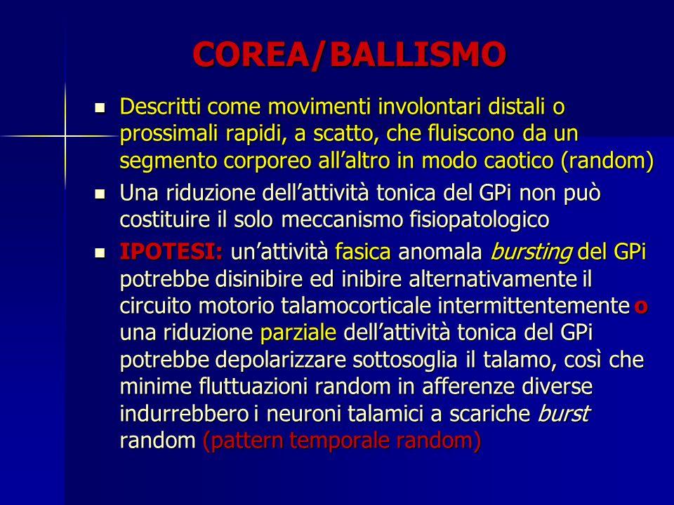 COREA/BALLISMO