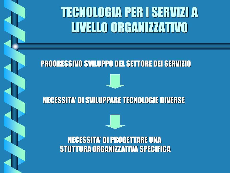 TECNOLOGIA PER I SERVIZI A LIVELLO ORGANIZZATIVO
