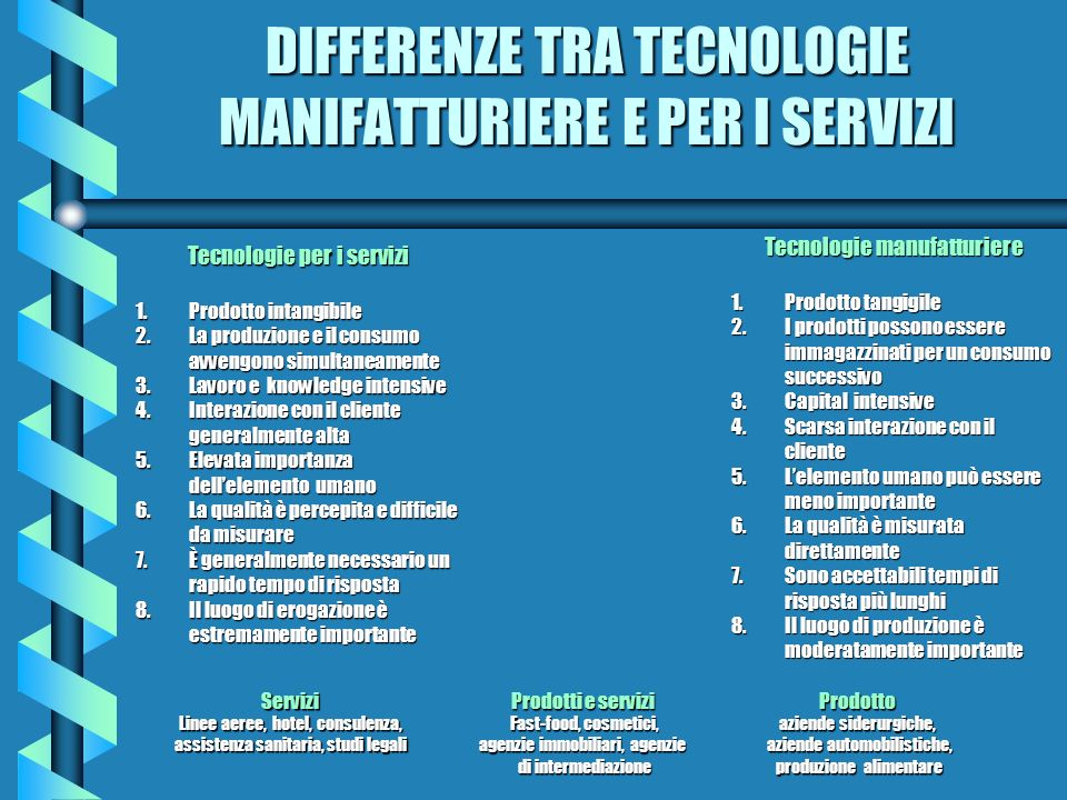 DIFFERENZE TRA TECNOLOGIE MANIFATTURIERE E PER I SERVIZI