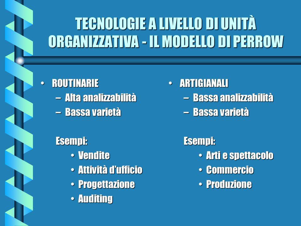 TECNOLOGIE A LIVELLO DI UNITÀ ORGANIZZATIVA - IL MODELLO DI PERROW