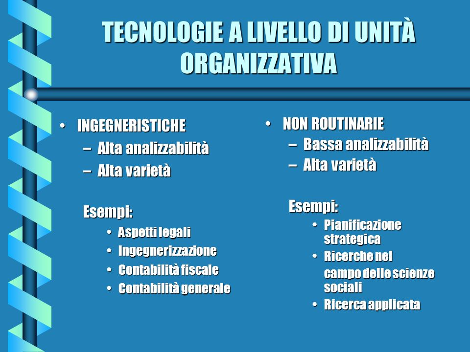 TECNOLOGIE A LIVELLO DI UNITÀ ORGANIZZATIVA
