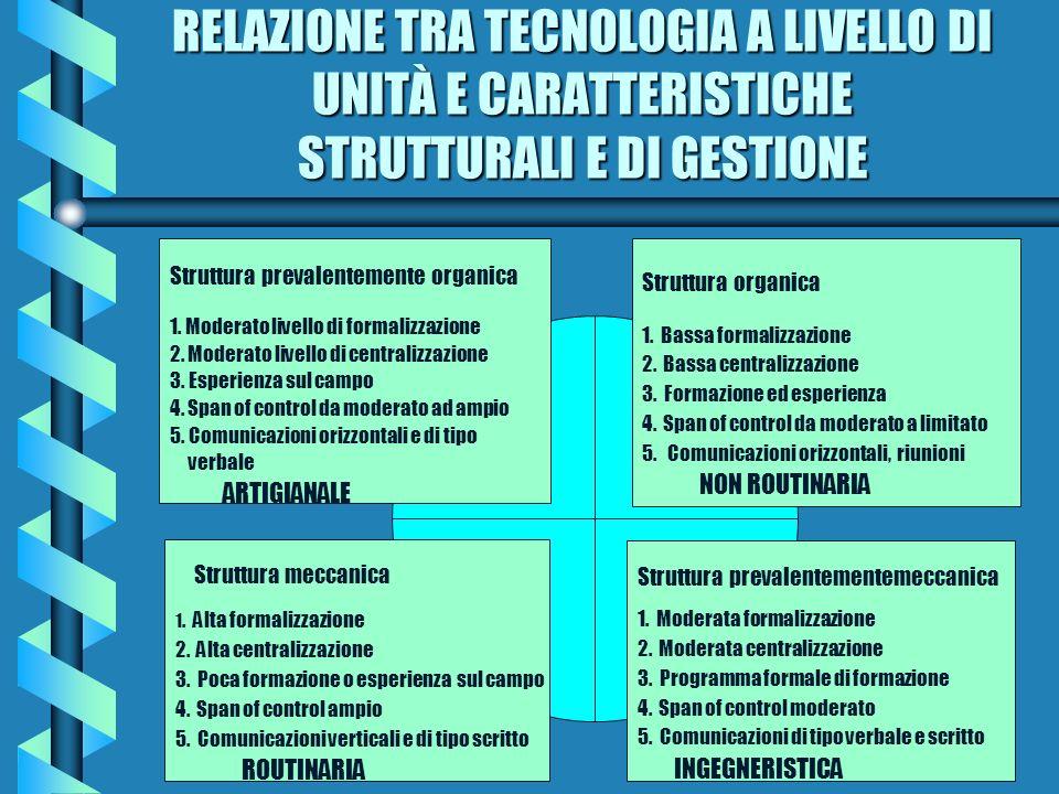 RELAZIONE TRA TECNOLOGIA A LIVELLO DI UNITÀ E CARATTERISTICHE STRUTTURALI E DI GESTIONE