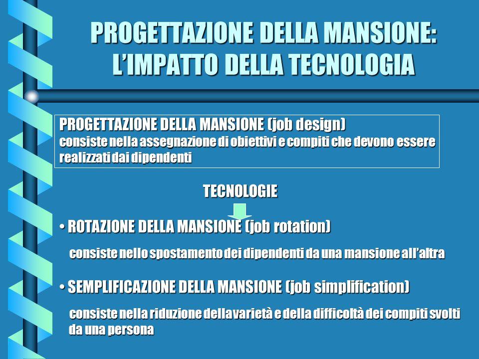PROGETTAZIONE DELLA MANSIONE: L'IMPATTO DELLA TECNOLOGIA