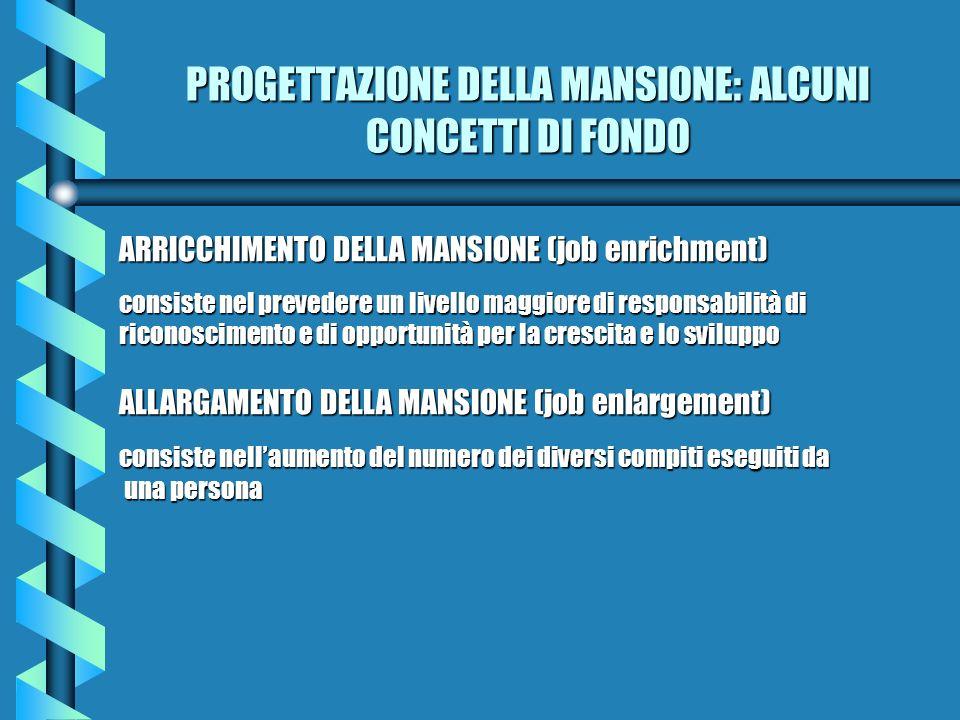 PROGETTAZIONE DELLA MANSIONE: ALCUNI CONCETTI DI FONDO