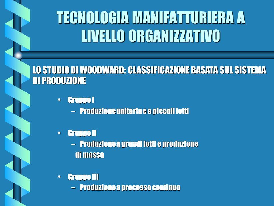 TECNOLOGIA MANIFATTURIERA A LIVELLO ORGANIZZATIVO