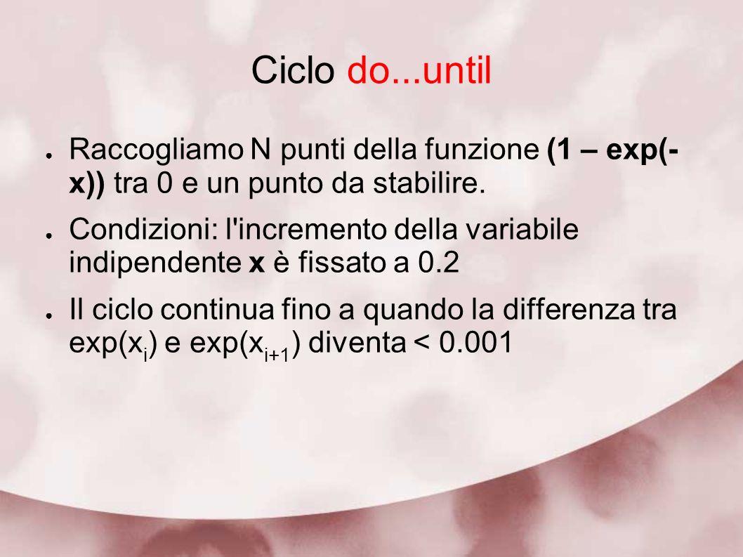 Ciclo do...until Raccogliamo N punti della funzione (1 – exp(- x)) tra 0 e un punto da stabilire.