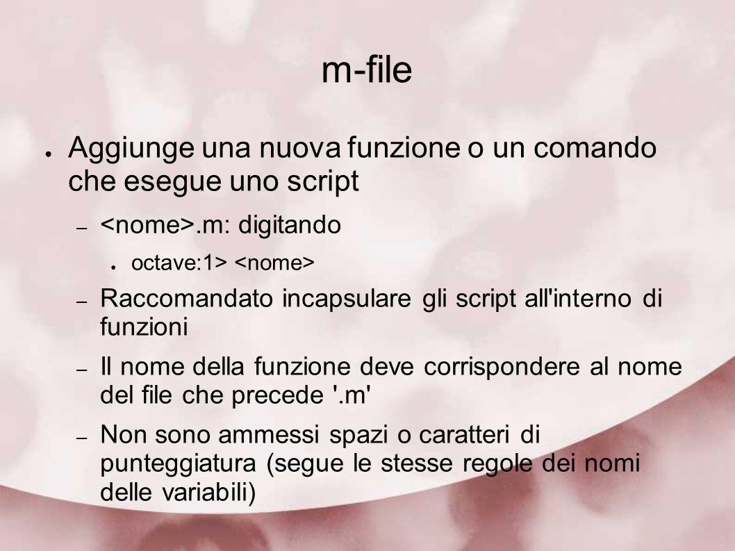 m-file Aggiunge una nuova funzione o un comando che esegue uno script