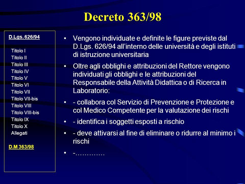Decreto 363/98 D.Lgs. 626/94. Titolo I. Titolo II. Titolo III. Titolo IV. Titolo V. Titolo VI.