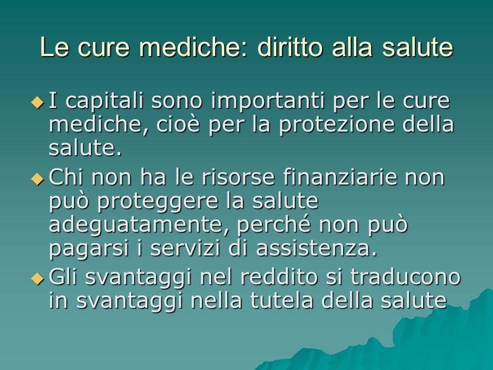 Le cure mediche: diritto alla salute
