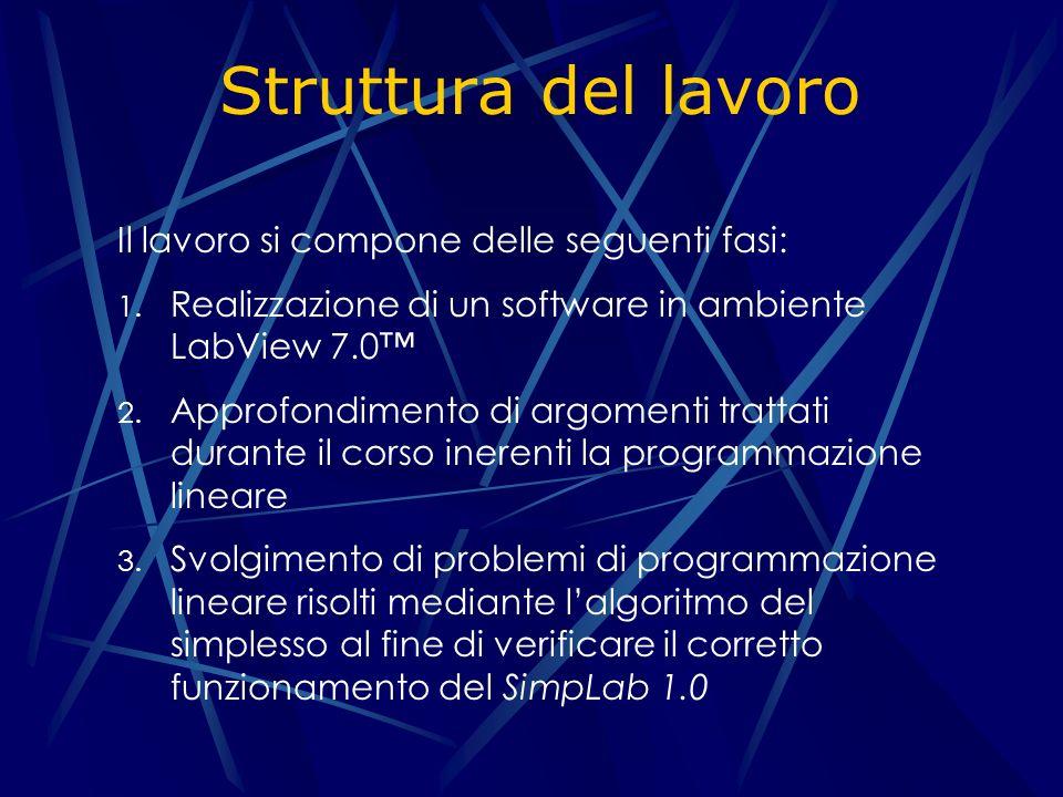 Struttura del lavoro Il lavoro si compone delle seguenti fasi:
