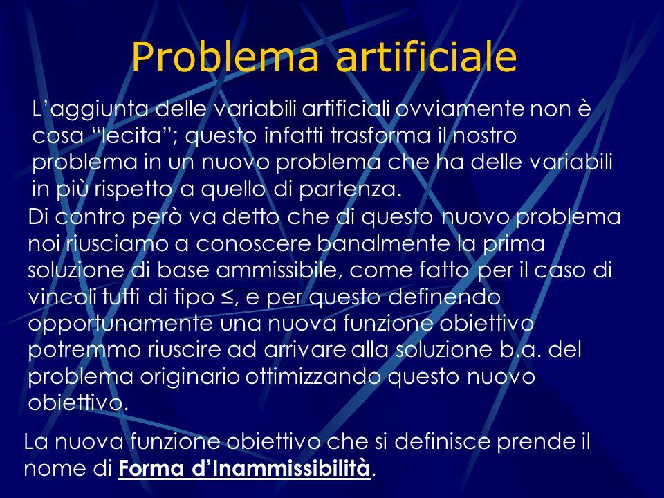 Problema artificiale
