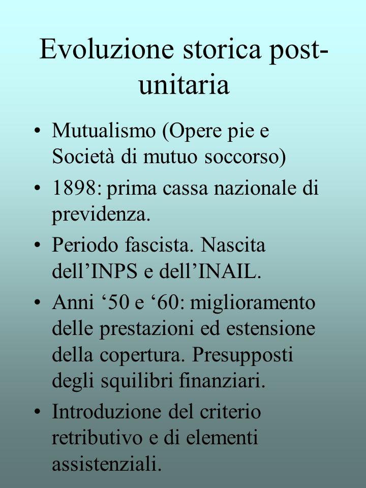 Evoluzione storica post-unitaria