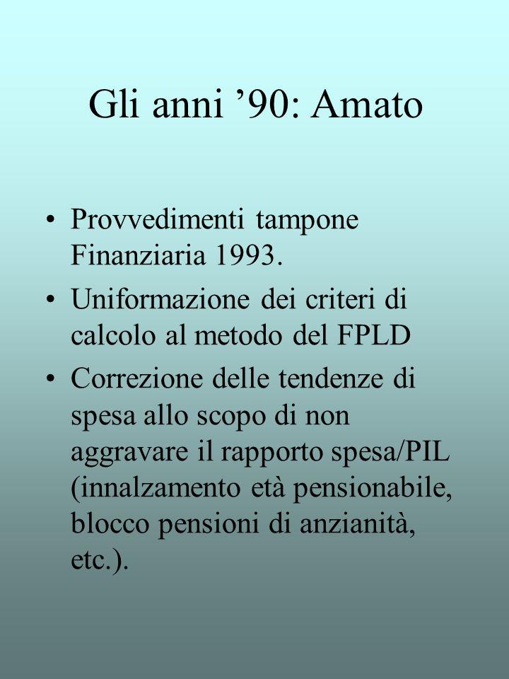 Gli anni '90: Amato Provvedimenti tampone Finanziaria 1993.