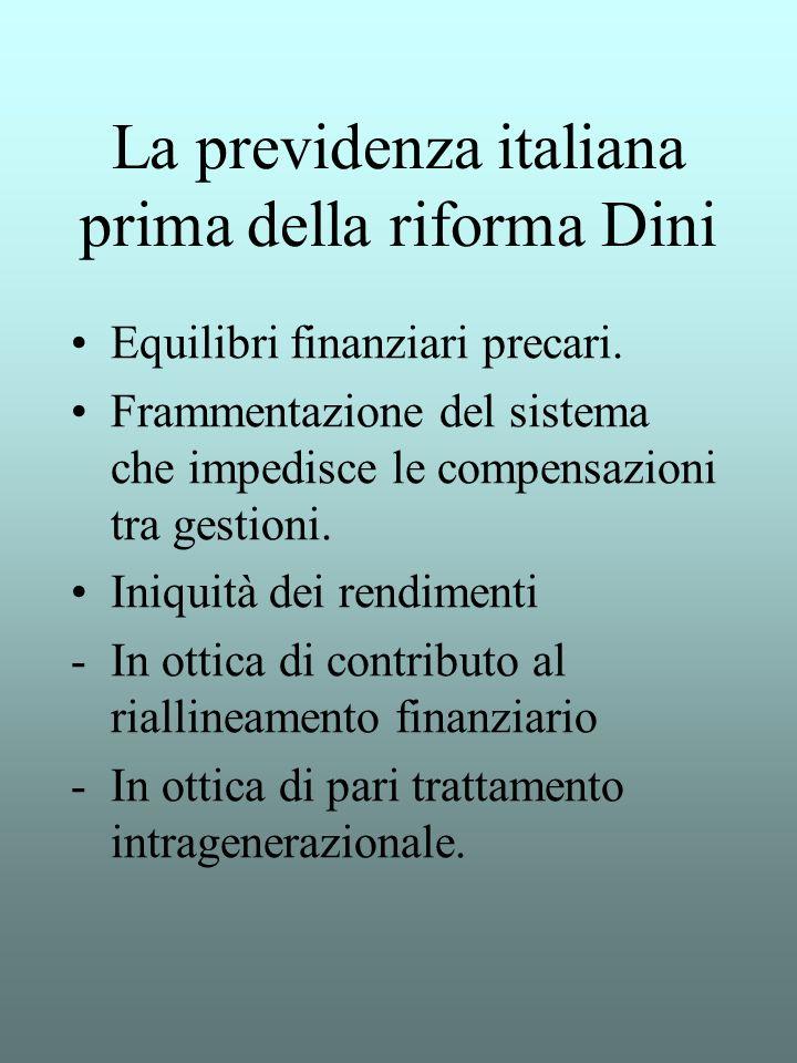 La previdenza italiana prima della riforma Dini