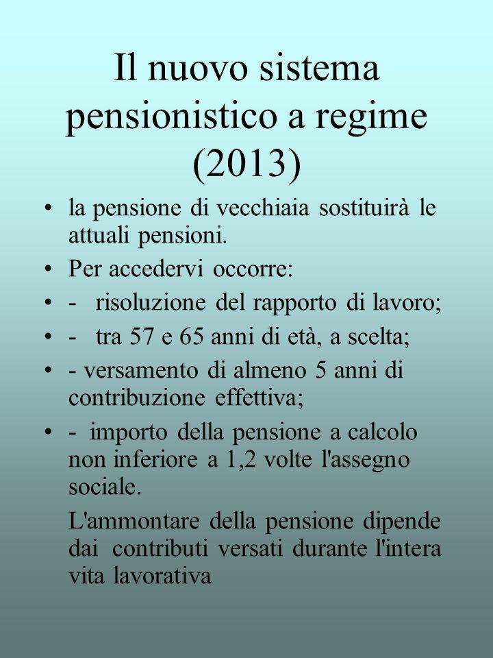 Il nuovo sistema pensionistico a regime (2013)