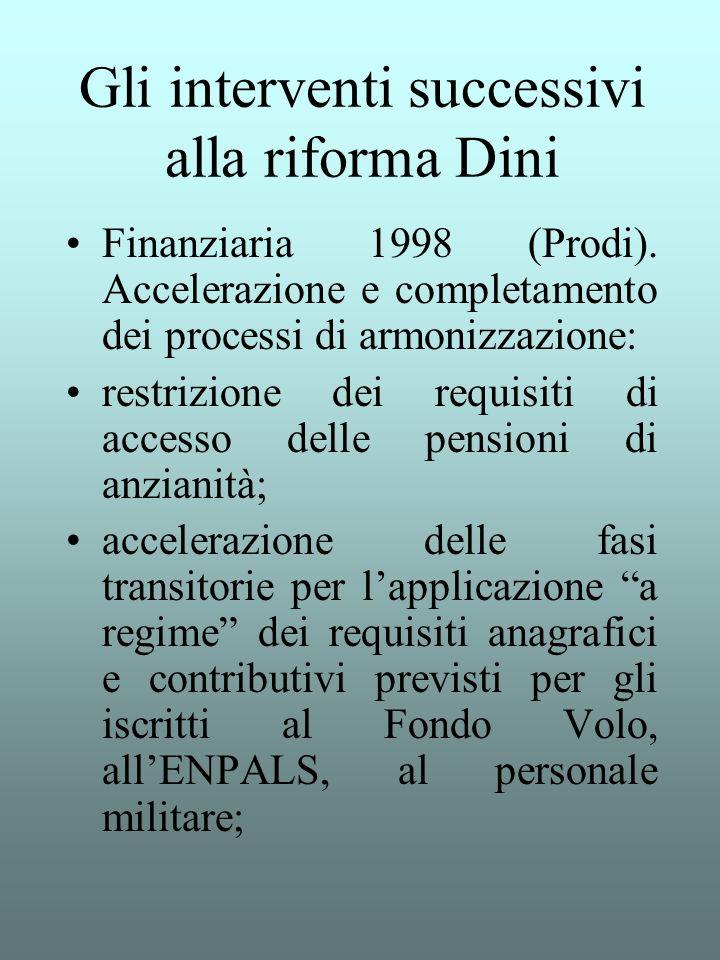 Gli interventi successivi alla riforma Dini