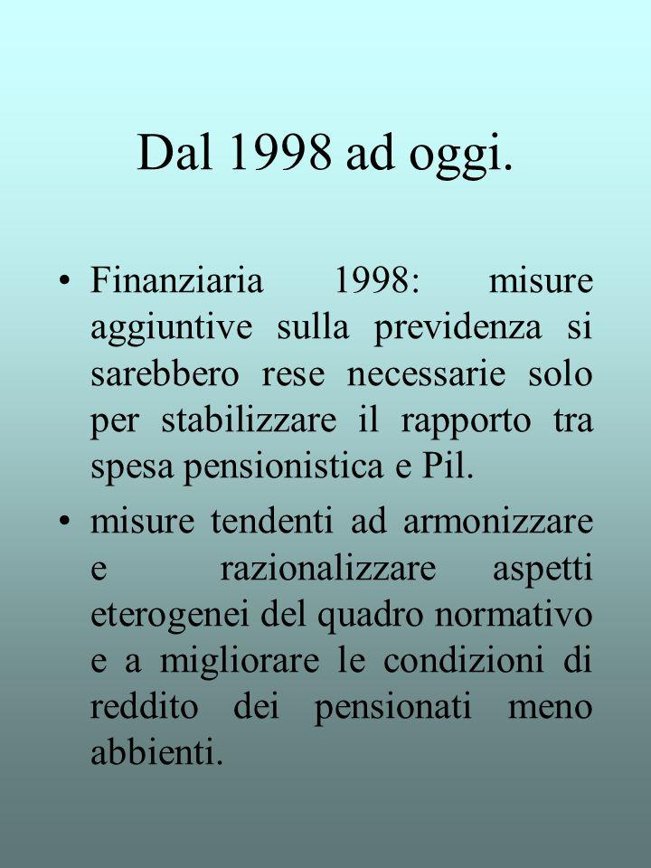 Dal 1998 ad oggi.