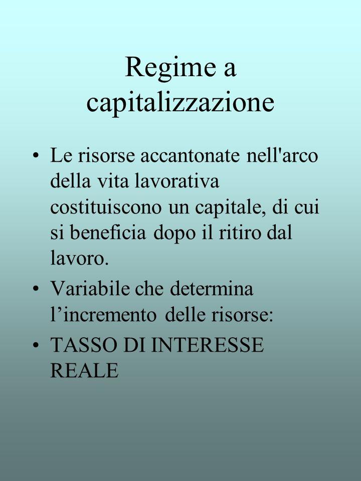 Regime a capitalizzazione