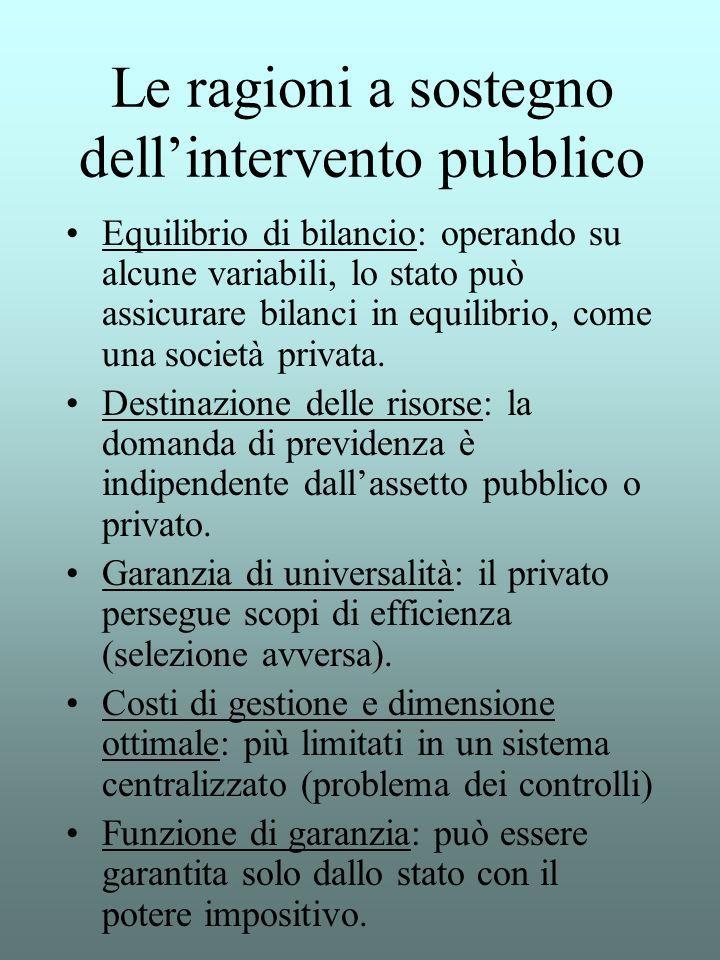 Le ragioni a sostegno dell'intervento pubblico