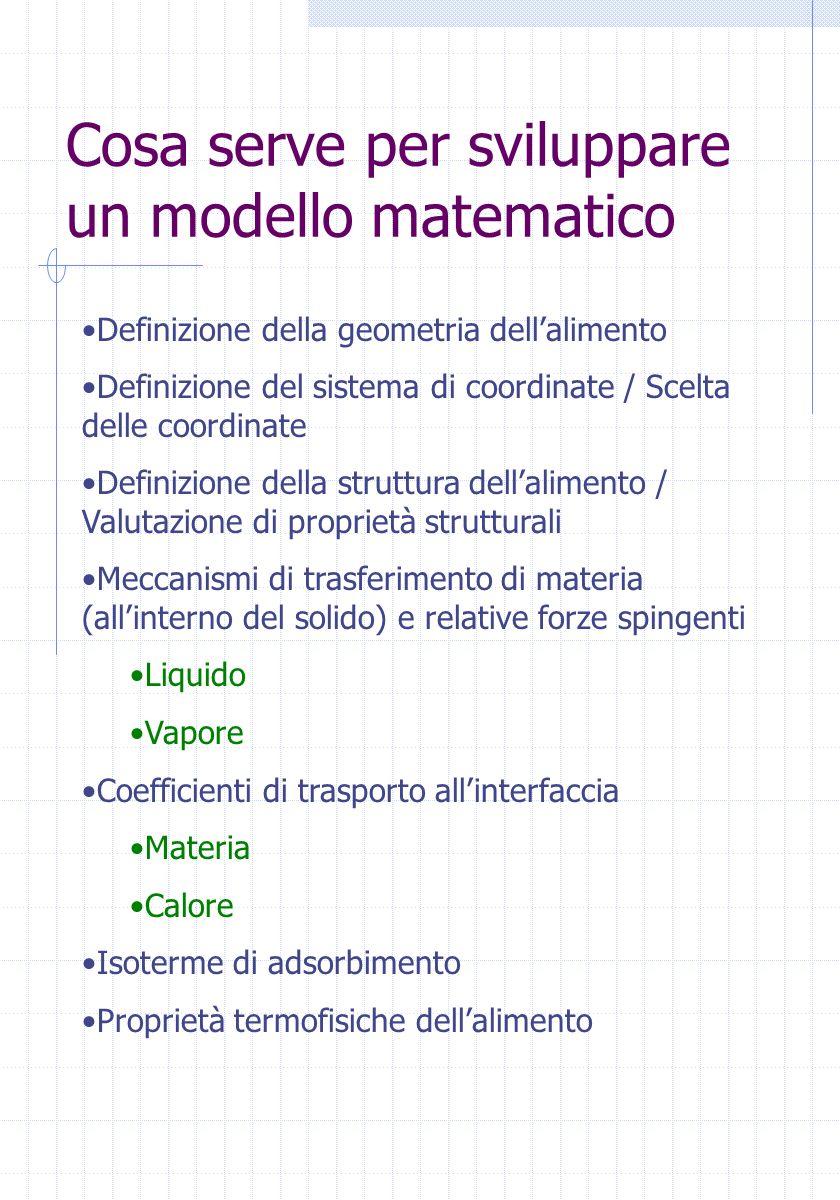 Cosa serve per sviluppare un modello matematico