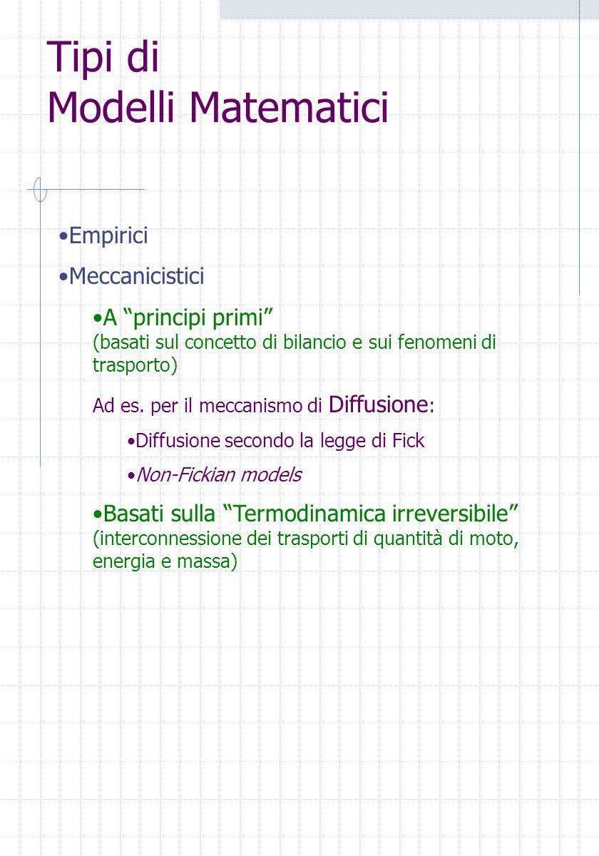 Tipi di Modelli Matematici