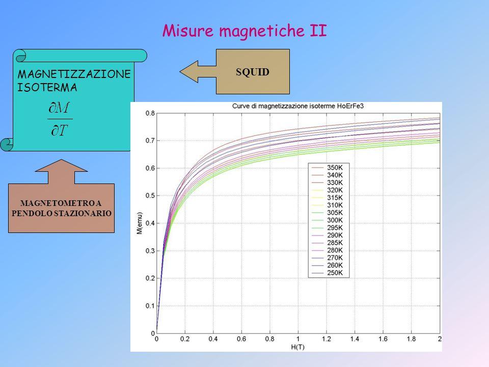 Misure magnetiche II SQUID MAGNETIZZAZIONE ISOTERMA MAGNETOMETRO A