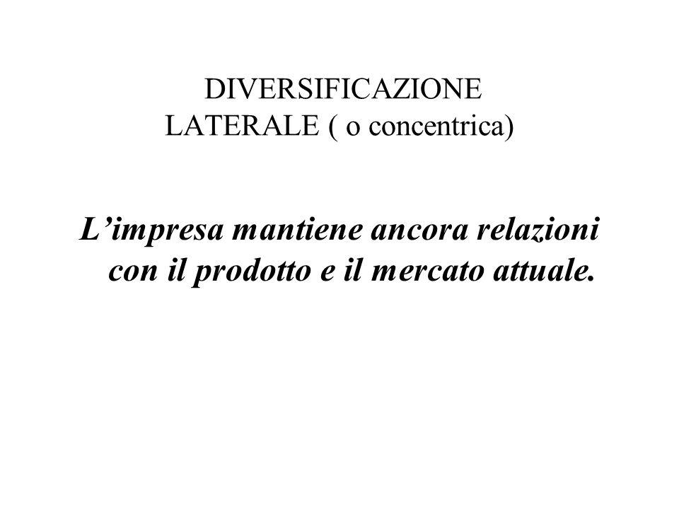 DIVERSIFICAZIONE LATERALE ( o concentrica)