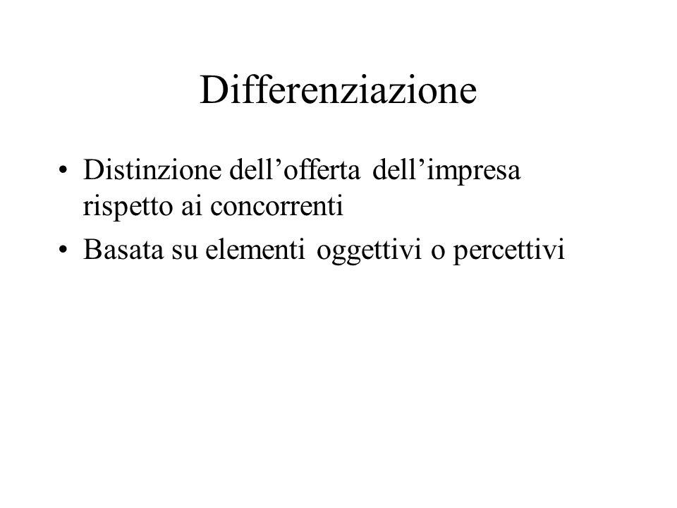 Differenziazione Distinzione dell'offerta dell'impresa rispetto ai concorrenti.