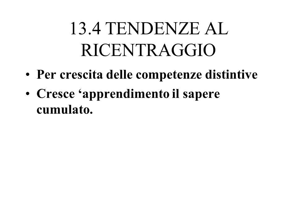 13.4 TENDENZE AL RICENTRAGGIO