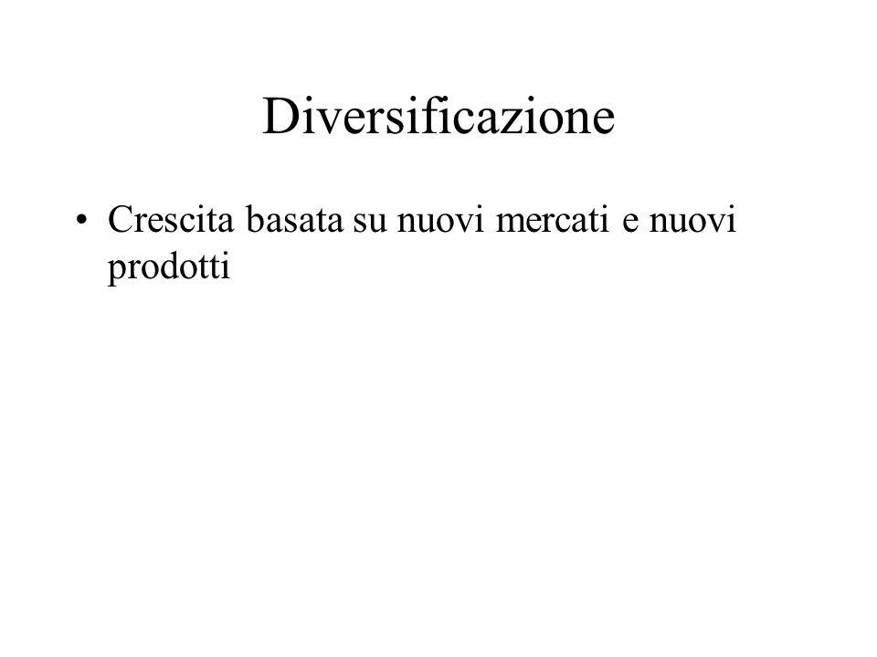 Diversificazione Crescita basata su nuovi mercati e nuovi prodotti