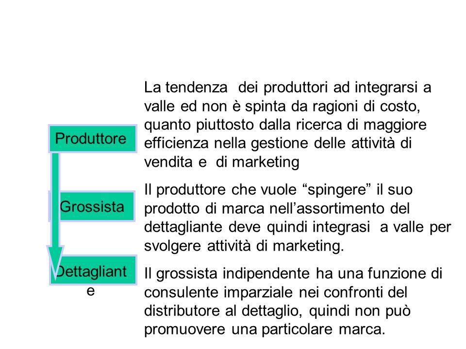 La tendenza dei produttori ad integrarsi a valle ed non è spinta da ragioni di costo, quanto piuttosto dalla ricerca di maggiore efficienza nella gestione delle attività di vendita e di marketing